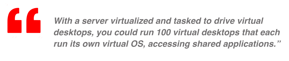 Virtualization quote